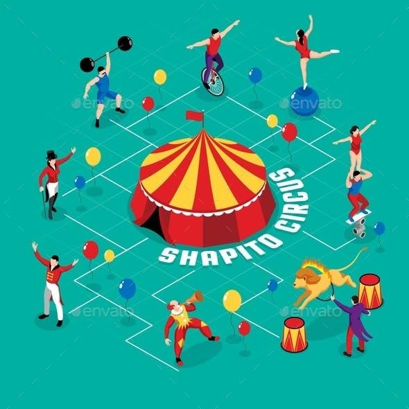 Circus Professions Isometric Flowchart