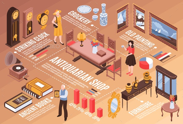 Antiquarian Shop Isometric Infographics - Industries Business