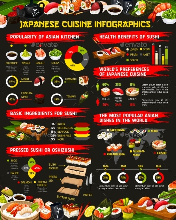 Japanese Cuisine Sushi, Rolls Infographics - Food Objects