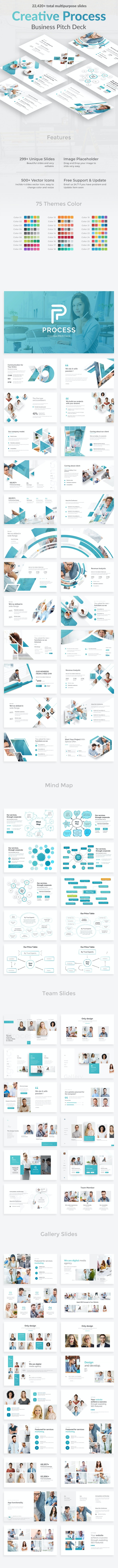 Creative Process Pitch Deck Keynote Template - Business Keynote Templates