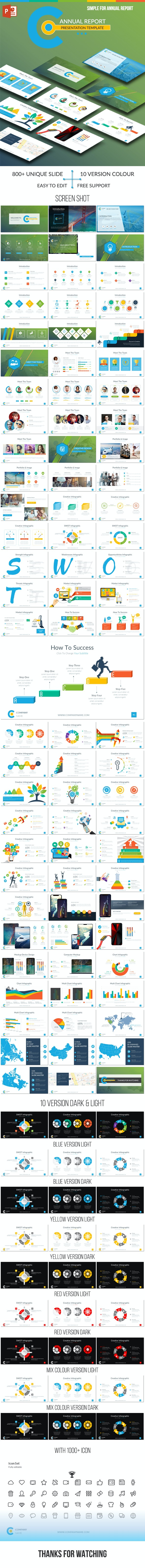 Annual Report 2018 - Business PowerPoint Templates