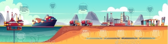Vector Oil Industry Infographic Timeline - Industries Business