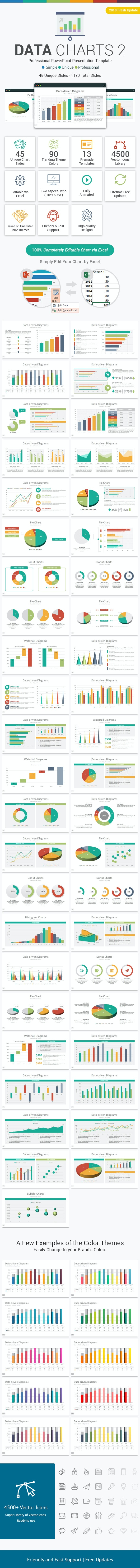 Data Charts 2 PowerPoint Template - Fully Editable - Finance PowerPoint Templates