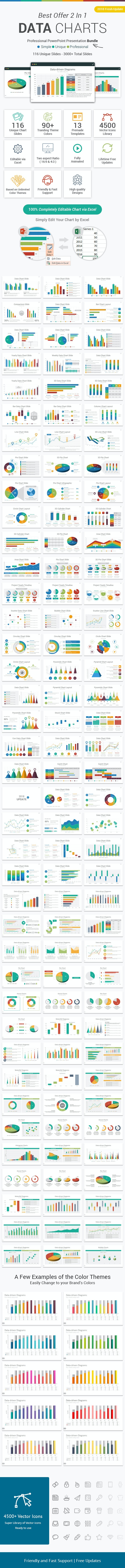 2 In 1 Data Charts PowerPoint Presentation Template Bundle - Creative PowerPoint Templates