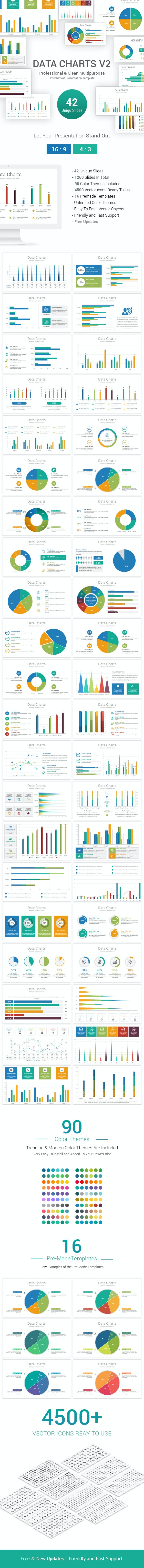 Data Charts PowerPoint Template V2 - Finance PowerPoint Templates
