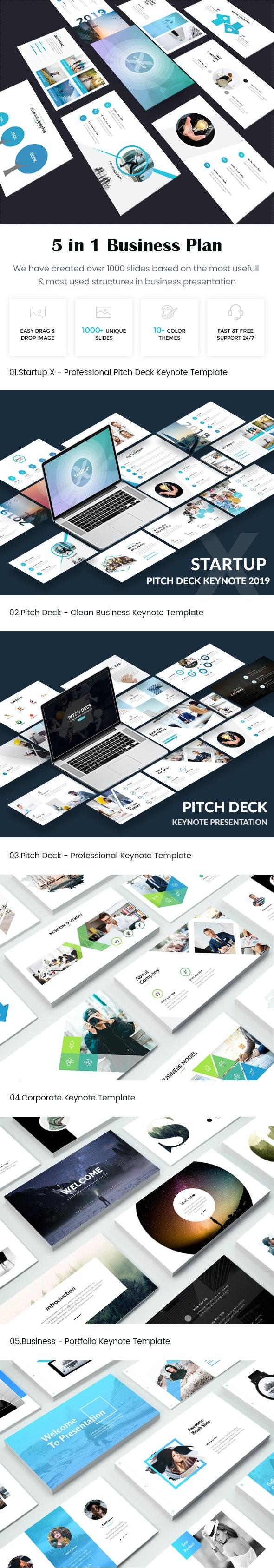 Bundle 5 in 1 Business Plan Keynote Template 2019 - Business Keynote Templates