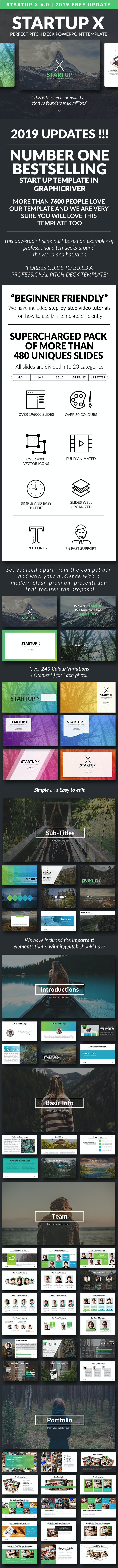Startup X – Perfect Pitch Deck Powerpoint Template [2019 Update] - PowerPoint Templates Presentation Templates