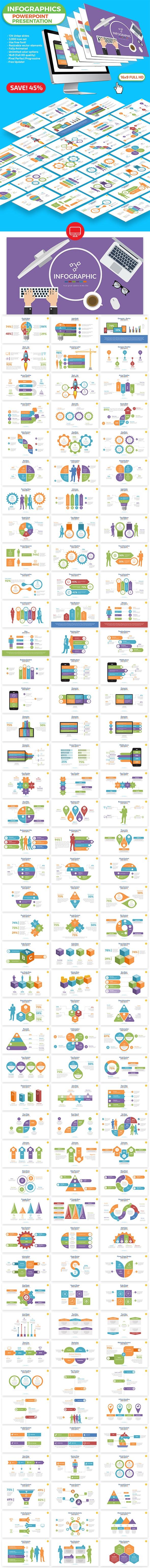Infographics Powerpoint Presentation - PowerPoint Templates Presentation Templates