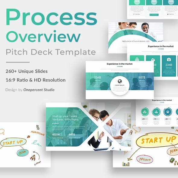 Process Overview Pitch Deck Keynote Template