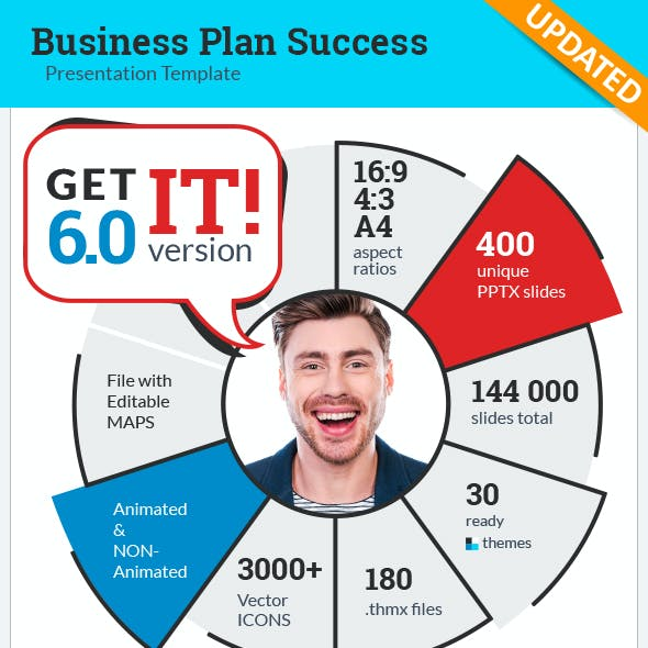 Business Plan Success PowerPoint Presentation Template