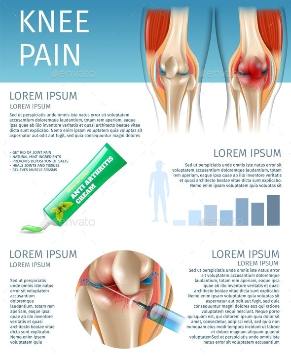 Banner Infographics Knee Pain Treatment Methods - Health/Medicine Conceptual