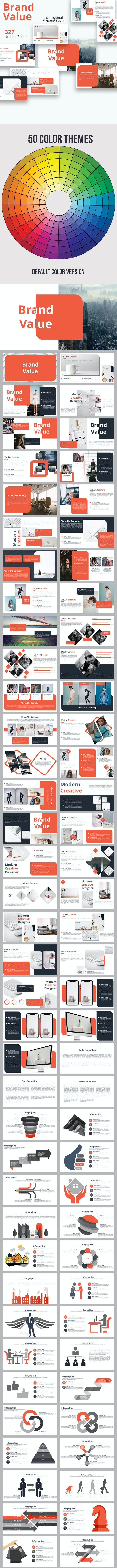 Brand Value Keynote Template - Business Keynote Templates