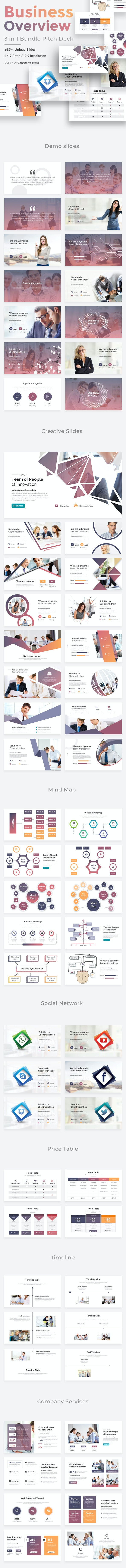 Business Overview 3 in 1 Pitch Deck Bundle Powerpoint Template - Creative PowerPoint Templates