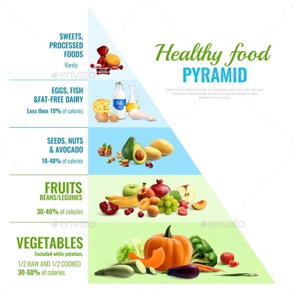 Healthy Food Pyramid Infographics - Food Objects