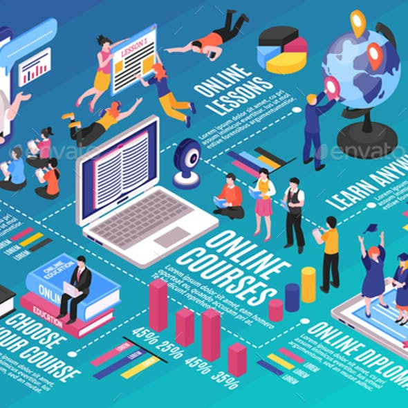Online Training Infographics