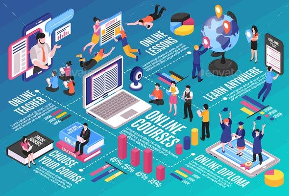 Online Training Infographics - Business Conceptual