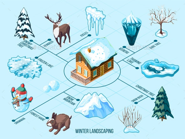 Winter Landscaping Isometric Flowchart - Buildings Objects