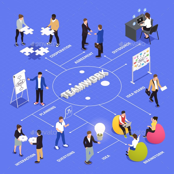 Teamwork Collaboration Isometric Flowchart - Backgrounds Decorative