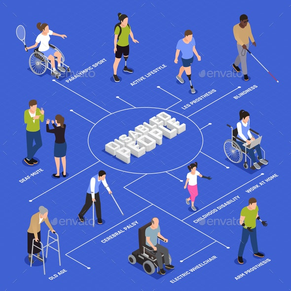 Disabled People Isometric Flowchart - Backgrounds Decorative