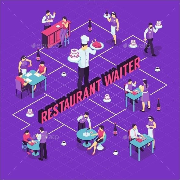 Restaurant Waiter Isometric Flowchart - Food Objects