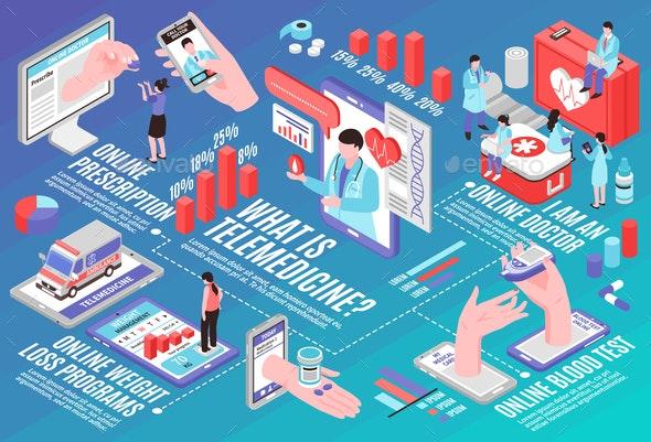Online Medicine Flowchart - Health/Medicine Conceptual