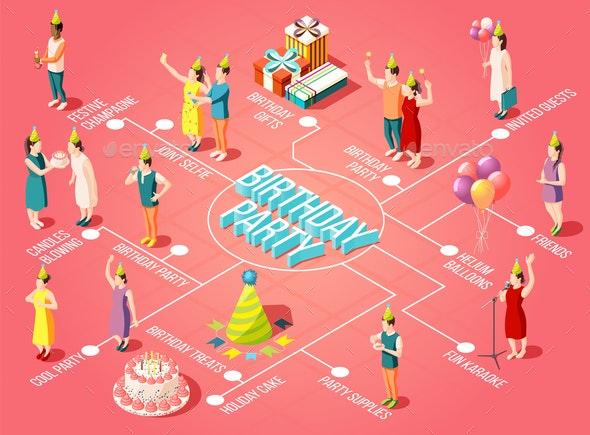Birthday Party Isometric Flowchart - Seasons/Holidays Conceptual