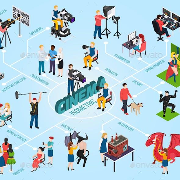Cinema Professions Isometric Flowchart