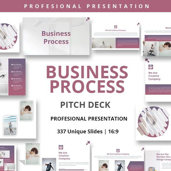 Business Process Powerpoint Presentation Template