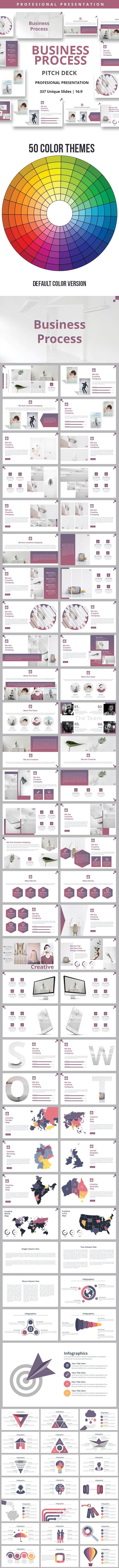 Business Process Powerpoint Presentation Template - Business PowerPoint Templates