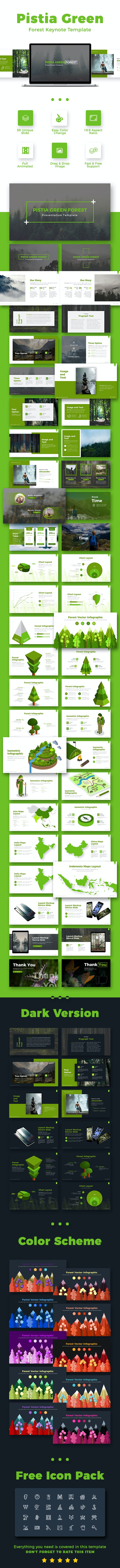 Pistia Forest Keynote Template - Nature Keynote Templates