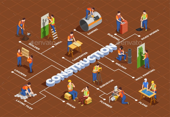 Construction Workers Isometric Flowchart - People Characters