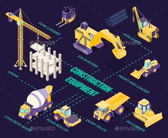 Isometric Construction Infographics - Industries Business