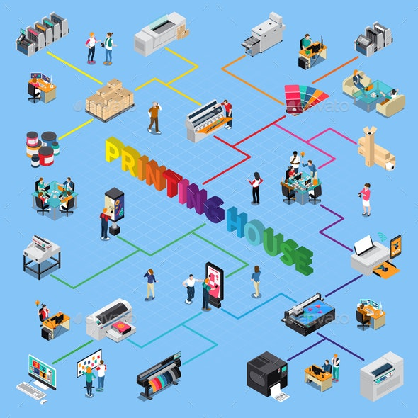 Printing House Isometric Flowchart - Concepts Business