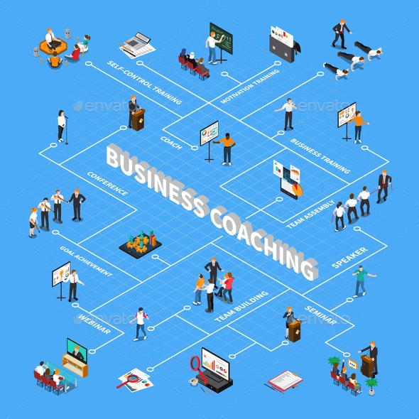 Business Coaching Isometric Flowchart - Concepts Business