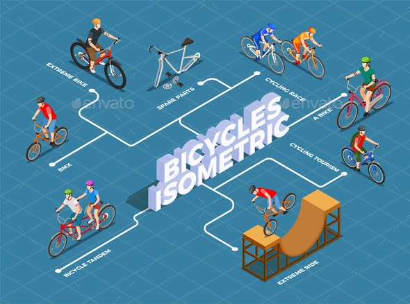 Bicycles Isometric Flowchart - Sports/Activity Conceptual