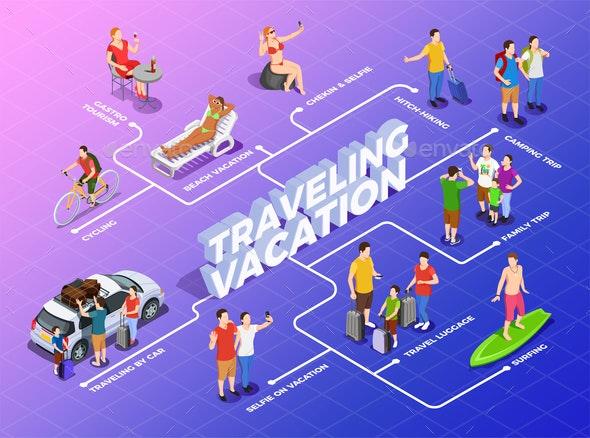 Vacation Isometric Flowchart - Travel Conceptual