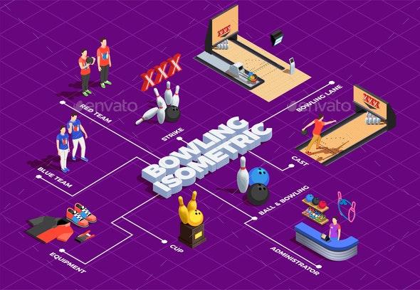 Bowling Isometric Flowchart - Sports/Activity Conceptual