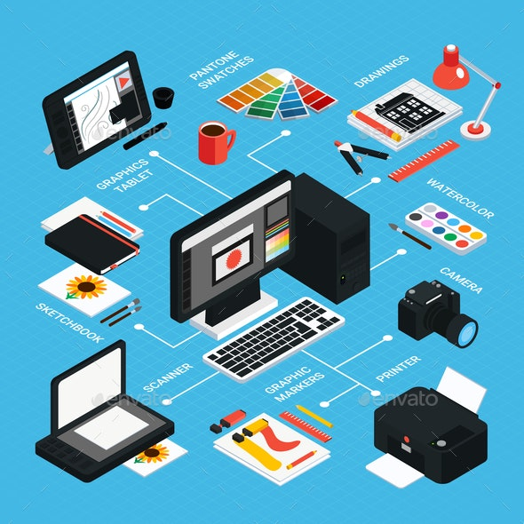 Graphic Design Infographics - Computers Technology