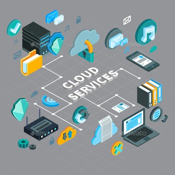 Cloud Service Flowchart - Communications Technology