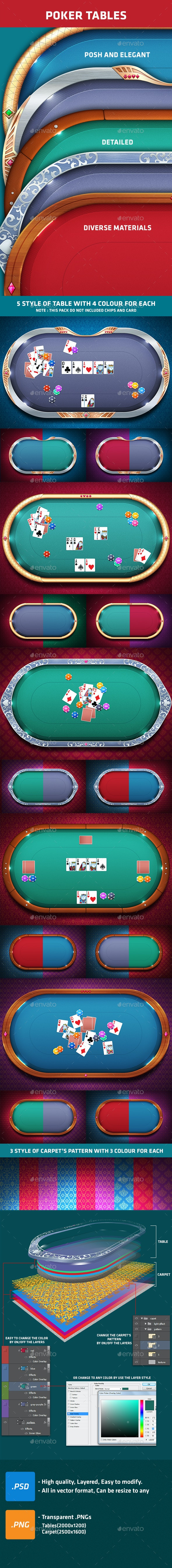 Poker Tables - Game Kits Game Assets