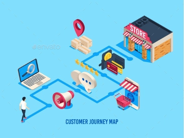 Isometric Customer Journey Map - Concepts Business