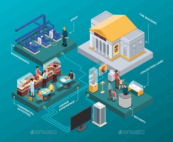 Museum Isometric Infographics - Buildings Objects