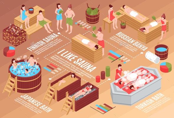 Bath Houses Isometric Flowchart - Health/Medicine Conceptual