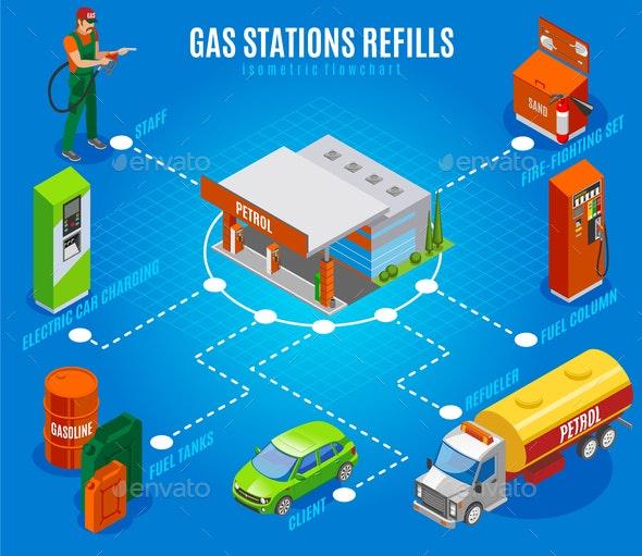 Gas Stations Refills Flowchart - Miscellaneous Vectors