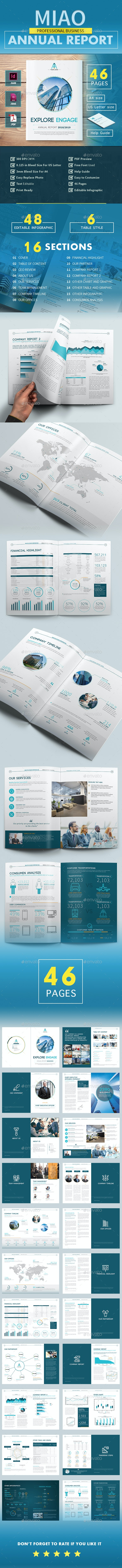 Annual Report - MIAO - Corporate Brochures