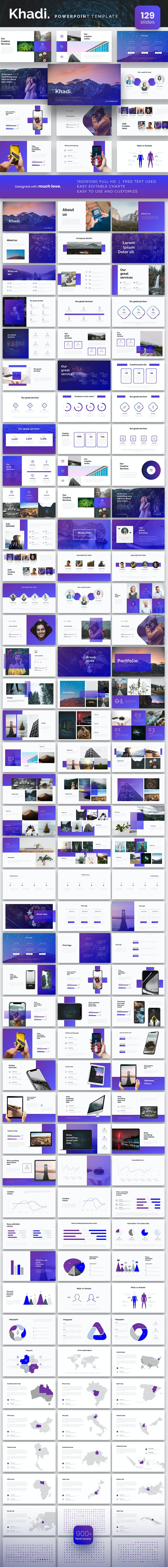 Khadi Powerpoint Presentation Template - PowerPoint Templates Presentation Templates