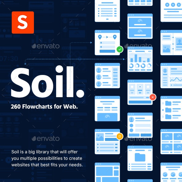 Soil Web Flowcharts - User Interfaces Web Elements