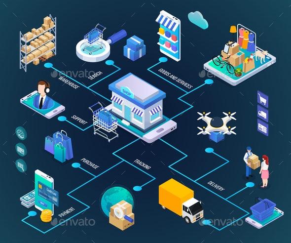 E-Commerce Isometric Flowchart - Concepts Business