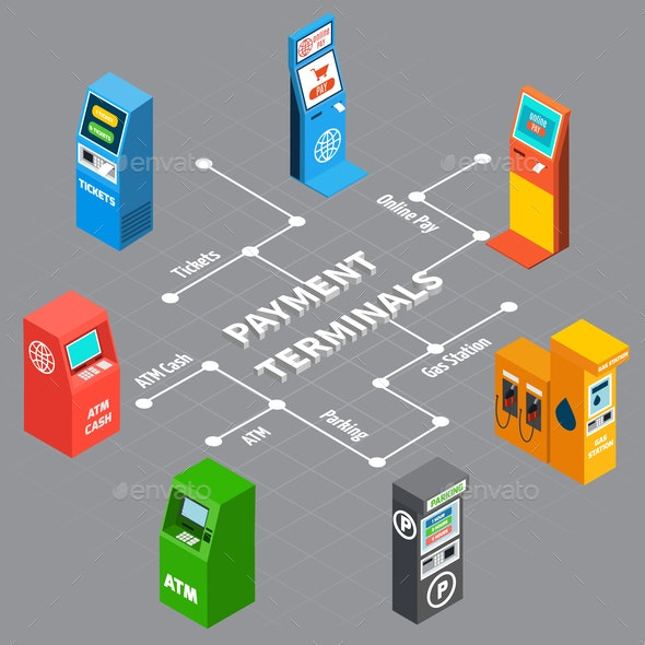 Vending Machines Isometric Infographics - Concepts Business