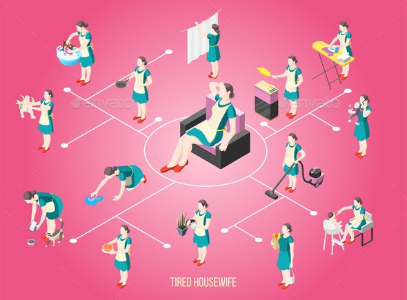 Tortured Housewife Isometric Flowchart - Industries Business